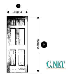 exemple de mesure de porte